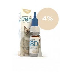 CBD-Katzenöl 4%.