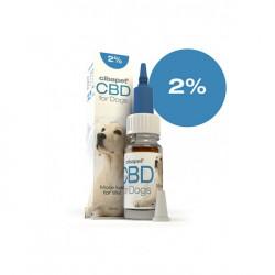 Huile de CBD pour chiens 2%